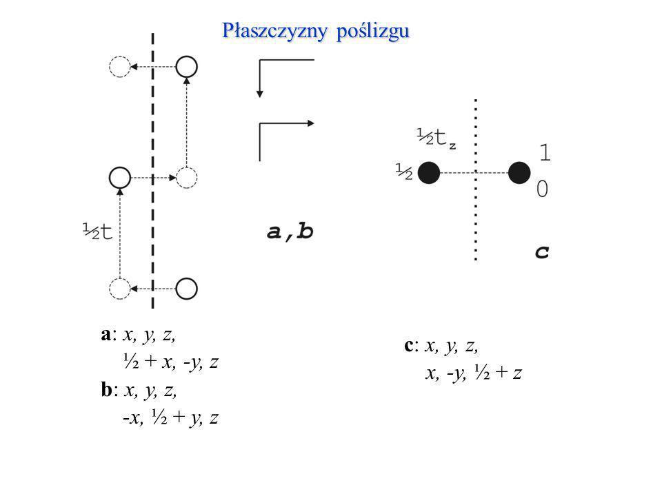 Płaszczyzny poślizgu a: x, y, z, ½ + x, -y, z b: x, y, z, -x, ½ + y, z c: x, y, z, x, -y, ½ + z