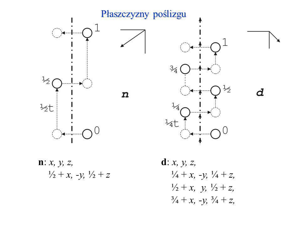 Płaszczyzny poślizgu n: x, y, z, ½ + x, -y, ½ + z. d: x, y, z, ¼ + x, -y, ¼ + z, ½ + x, y, ½ + z,