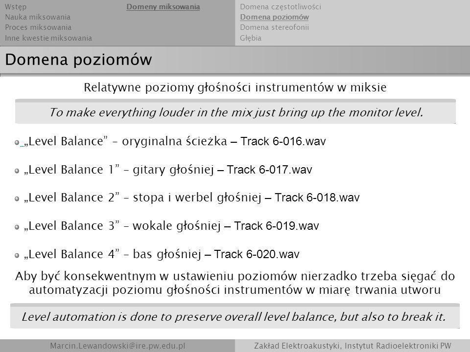 Domena poziomów Relatywne poziomy głośności instrumentów w miksie