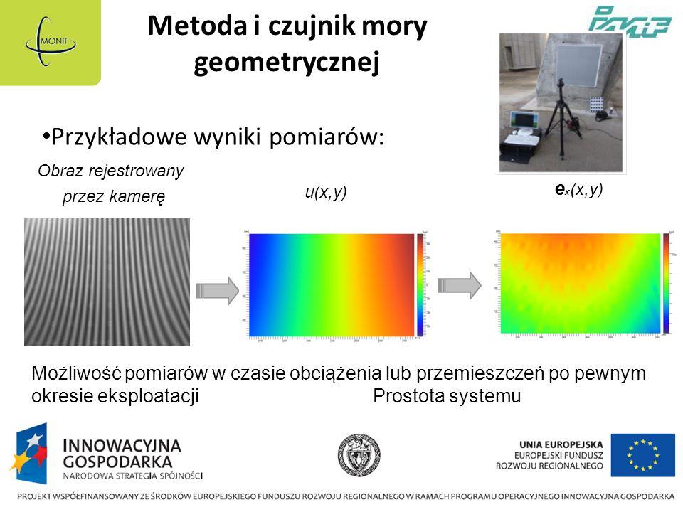 Metoda i czujnik mory geometrycznej