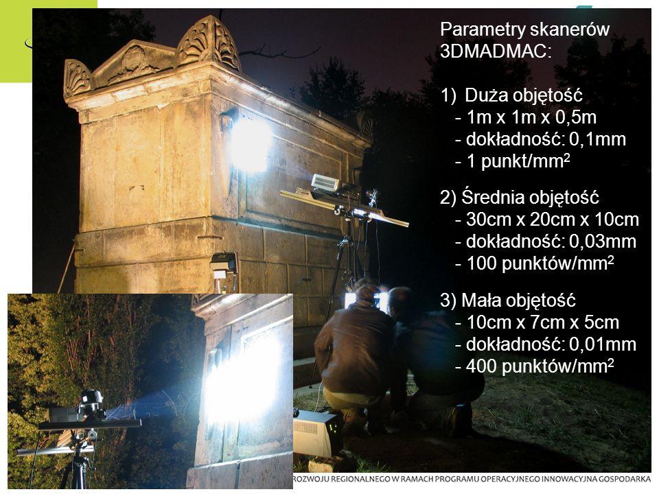 Parametry skanerów 3DMADMAC: Duża objętość. - 1m x 1m x 0,5m. - dokładność: 0,1mm. - 1 punkt/mm2.