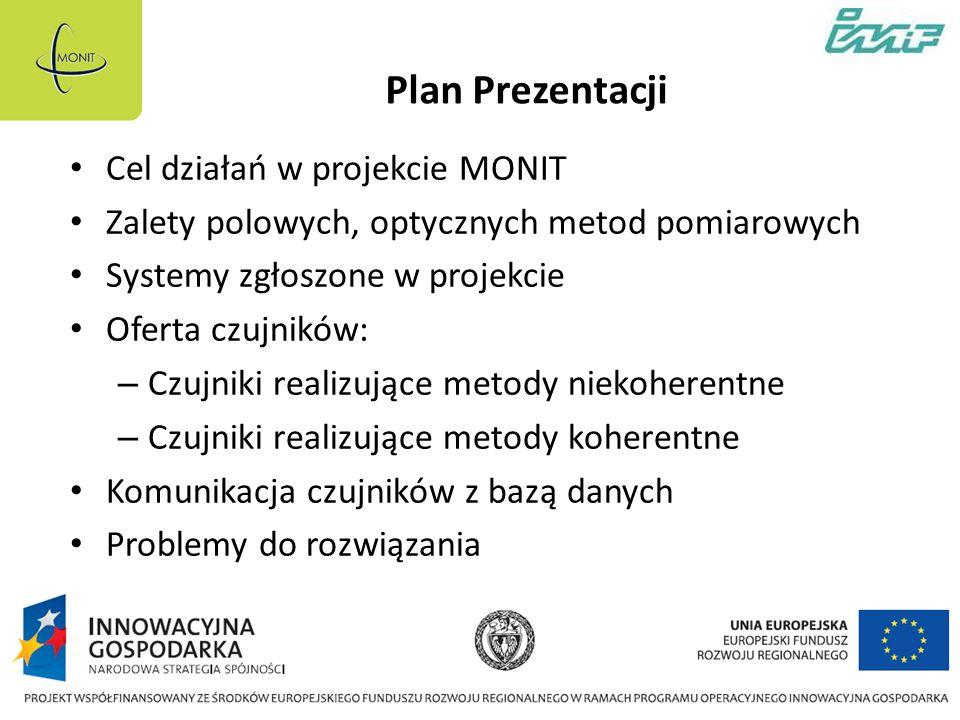 Plan Prezentacji Cel działań w projekcie MONIT