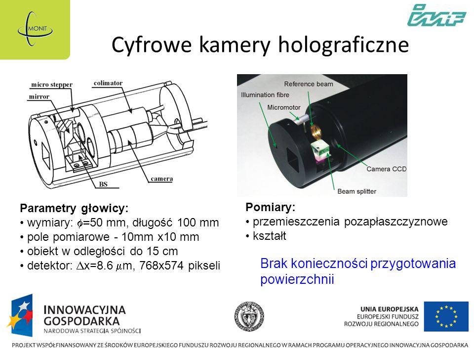Cyfrowe kamery holograficzne