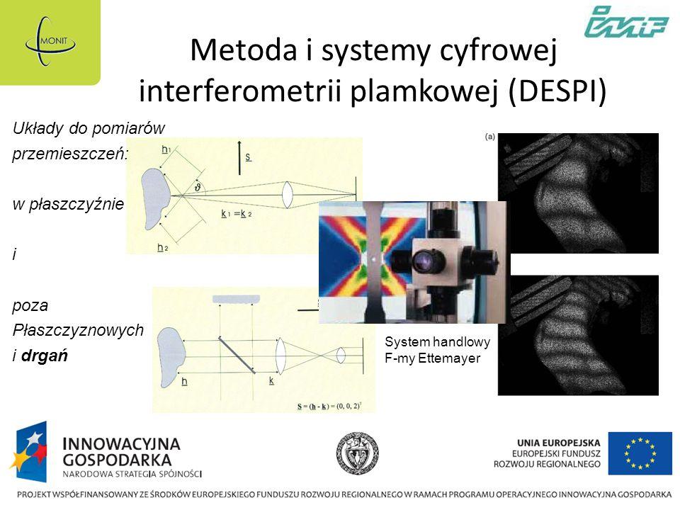 Metoda i systemy cyfrowej interferometrii plamkowej (DESPI)