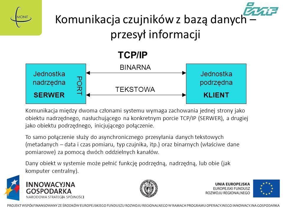 Komunikacja czujników z bazą danych – przesył informacji
