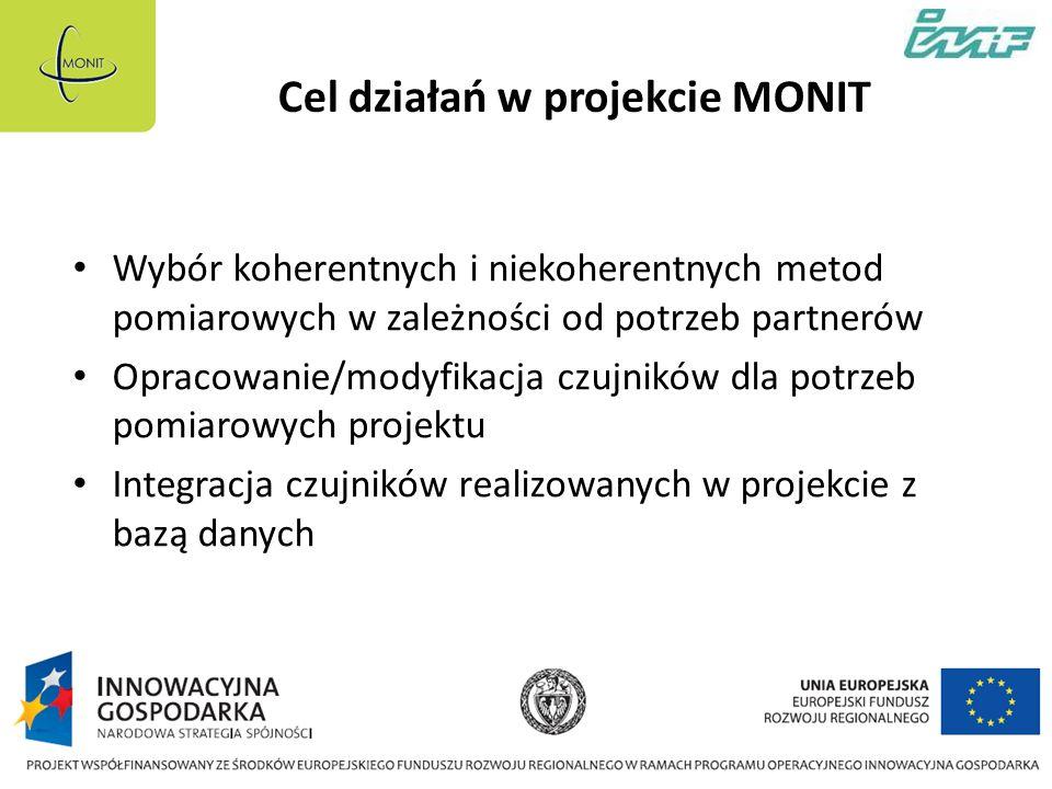 Cel działań w projekcie MONIT