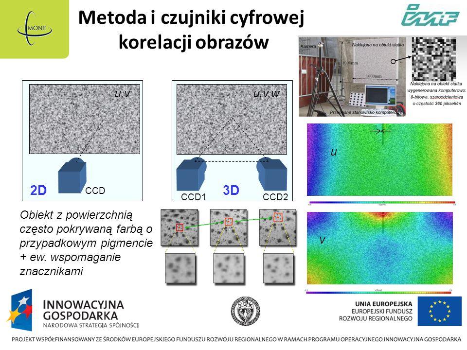 Metoda i czujniki cyfrowej korelacji obrazów