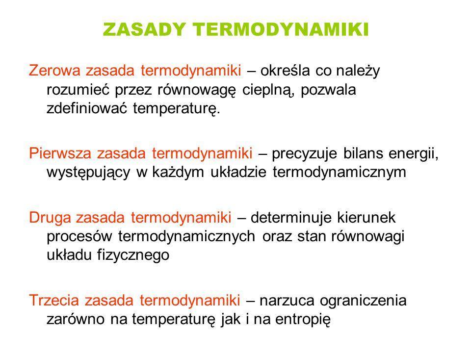 ZASADY TERMODYNAMIKI Zerowa zasada termodynamiki – określa co należy rozumieć przez równowagę cieplną, pozwala zdefiniować temperaturę.