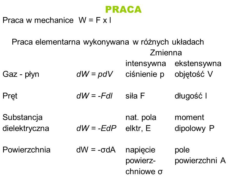 PRACA Praca w mechanice W = F x l