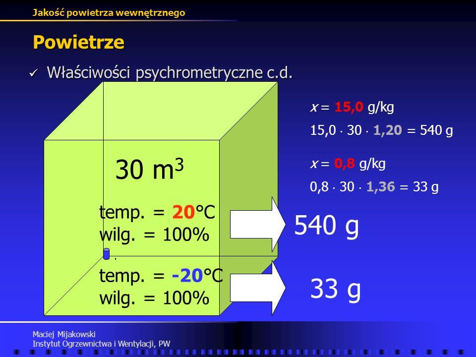 30 m3 540 g 33 g Powietrze temp. = 20°C wilg. = 100%