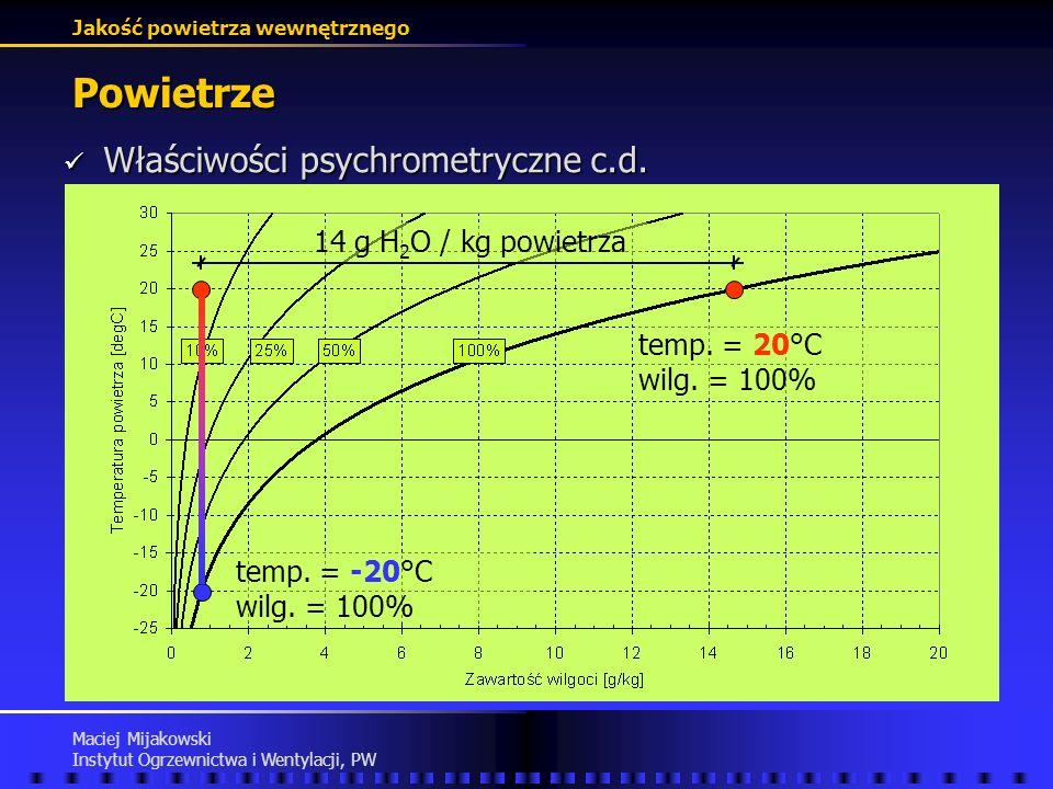 Powietrze Właściwości psychrometryczne c.d. 14 g H2O / kg powietrza