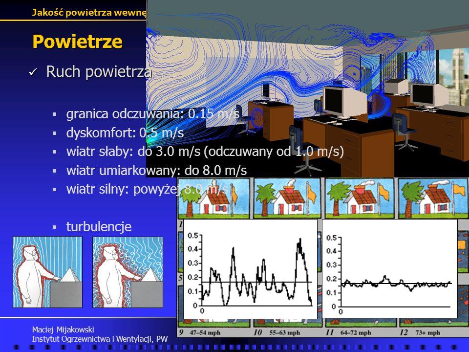 Powietrze Ruch powietrza granica odczuwania: 0.15 m/s