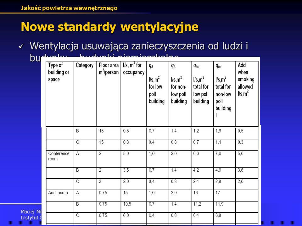 Nowe standardy wentylacyjne