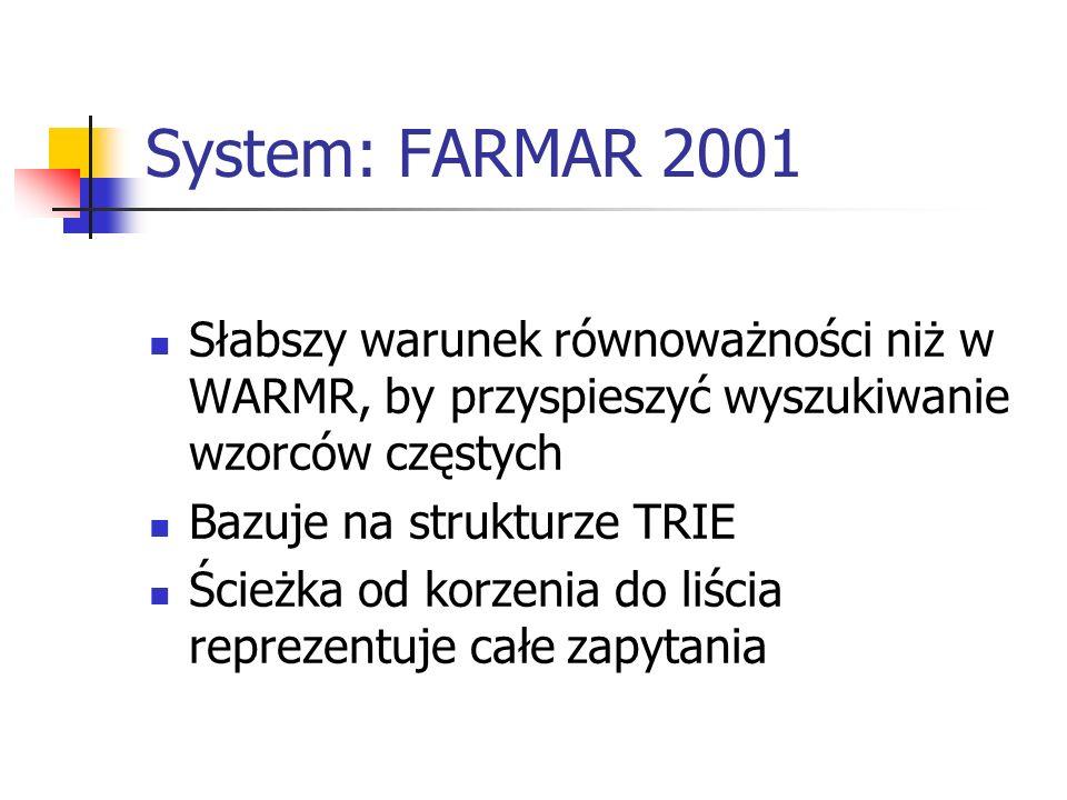 System: FARMAR 2001 Słabszy warunek równoważności niż w WARMR, by przyspieszyć wyszukiwanie wzorców częstych.
