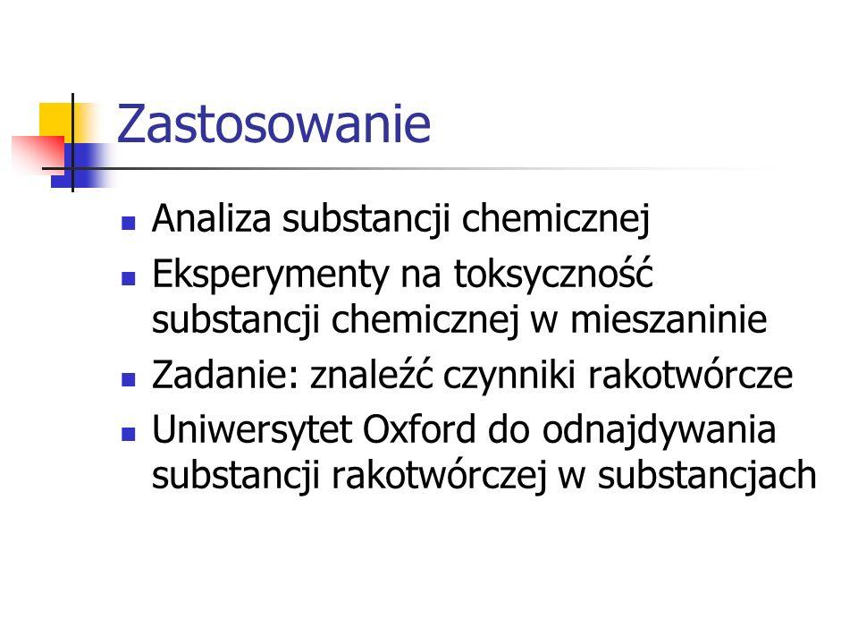 Zastosowanie Analiza substancji chemicznej