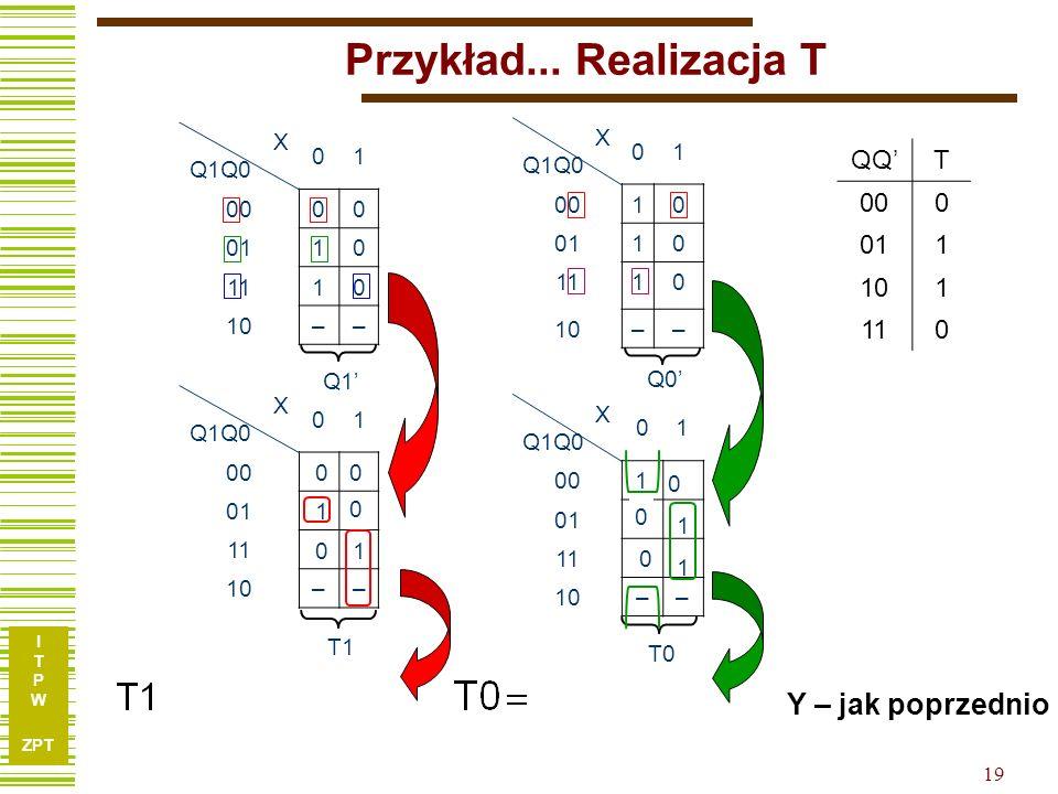 Przykład... Realizacja T Y – jak poprzednio QQ' T 00 01 1 10 11 X Q1Q0