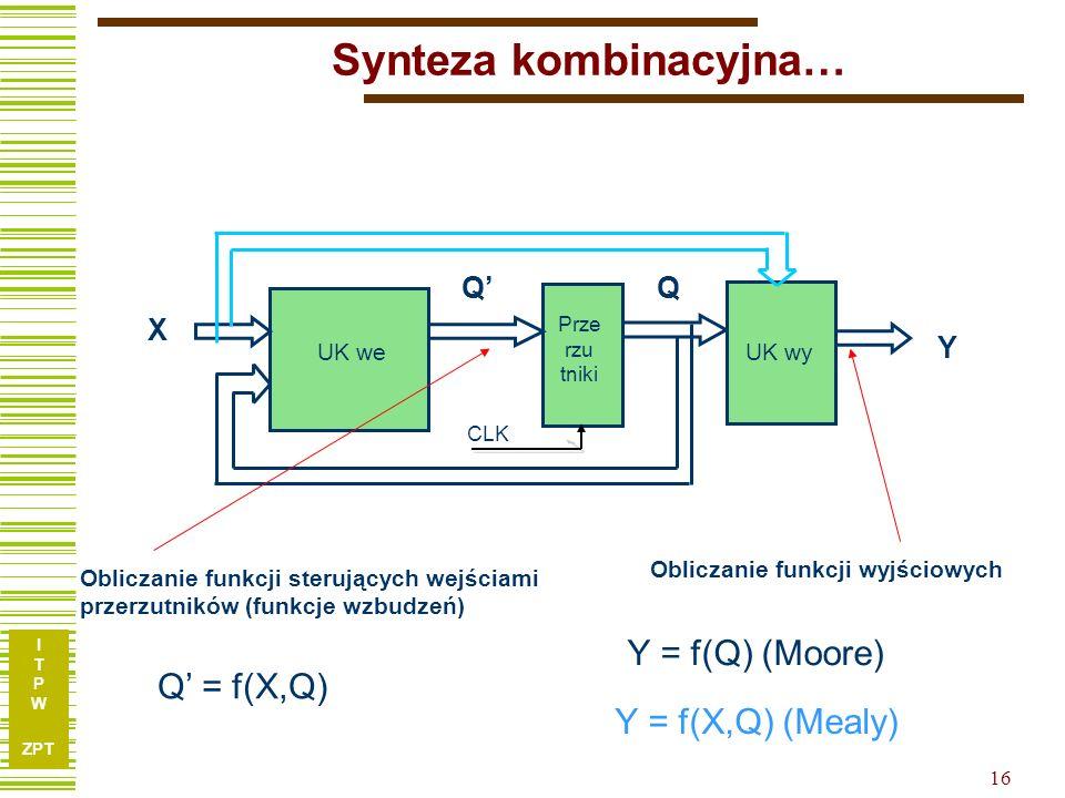Synteza kombinacyjna…