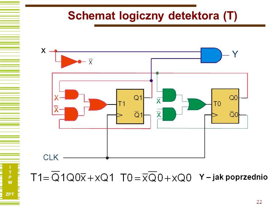 Schemat logiczny detektora (T)