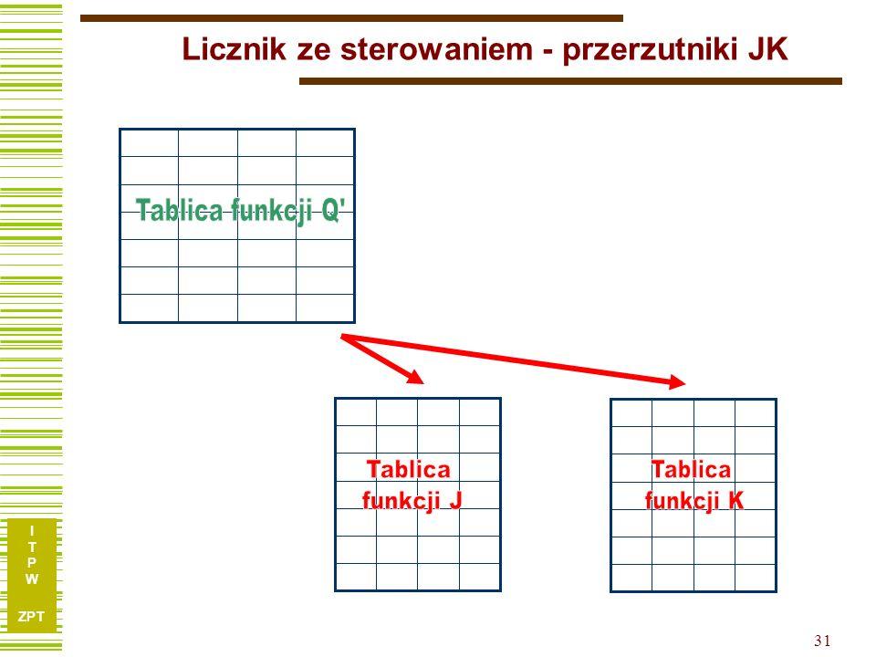 Licznik ze sterowaniem - przerzutniki JK