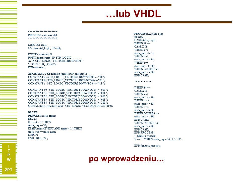 …lub VHDL po wprowadzeniu… ……….. *********************