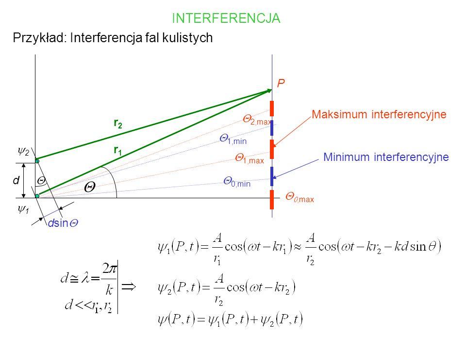 Q INTERFERENCJA Przykład: Interferencja fal kulistych d y1 y2 P r2 r1