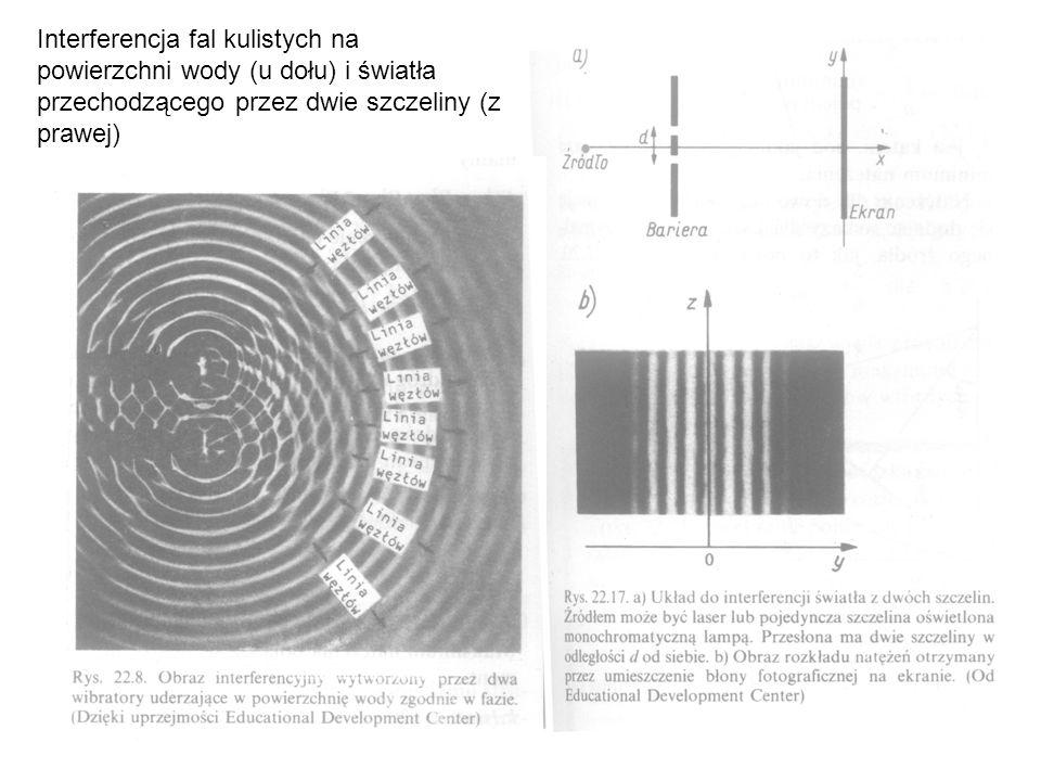 Interferencja fal kulistych na powierzchni wody (u dołu) i światła przechodzącego przez dwie szczeliny (z prawej)