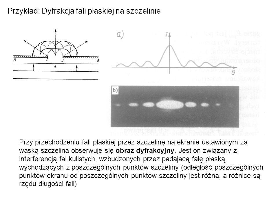 Przykład: Dyfrakcja fali płaskiej na szczelinie