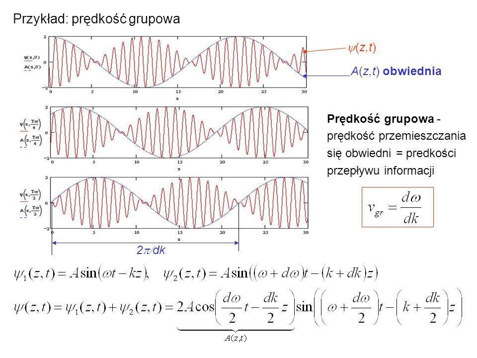 Przykład: prędkość grupowa