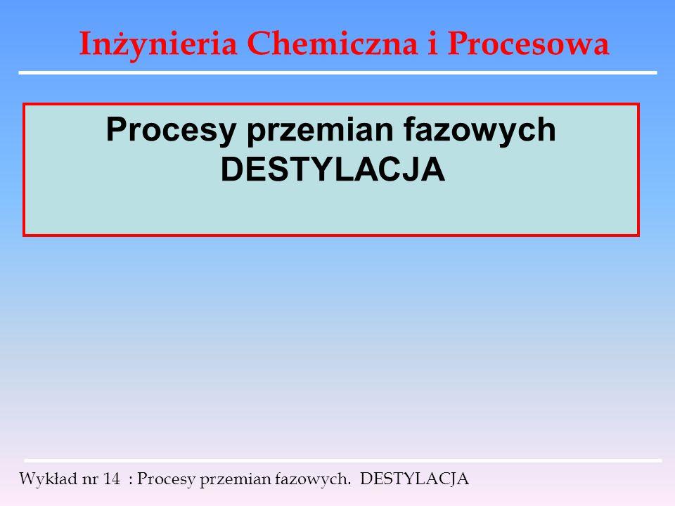 Procesy przemian fazowych