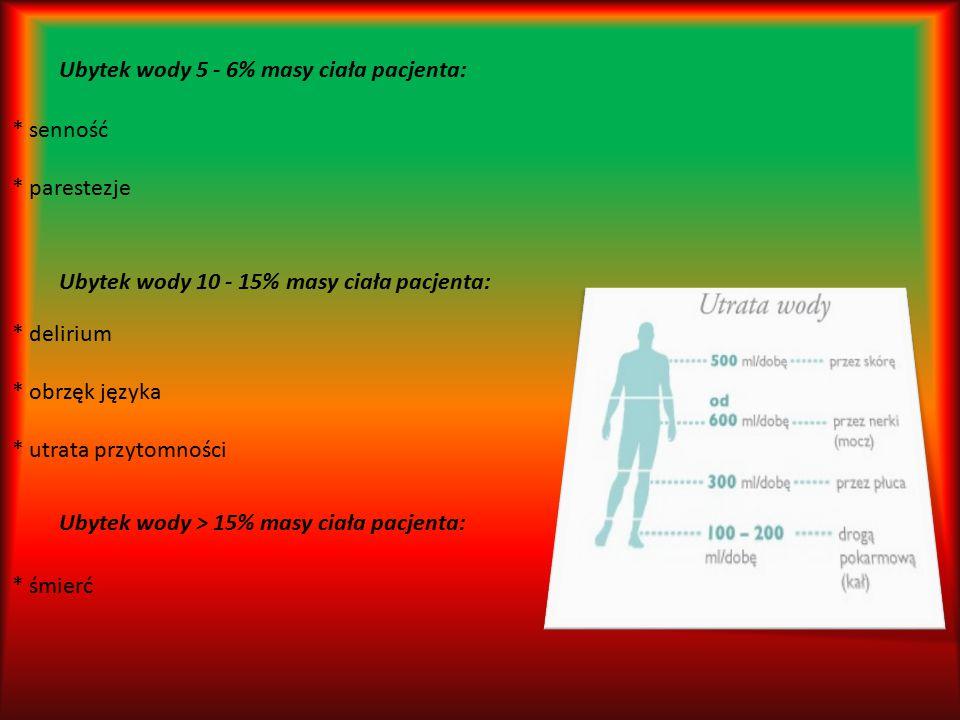 Ubytek wody 5 - 6% masy ciała pacjenta: