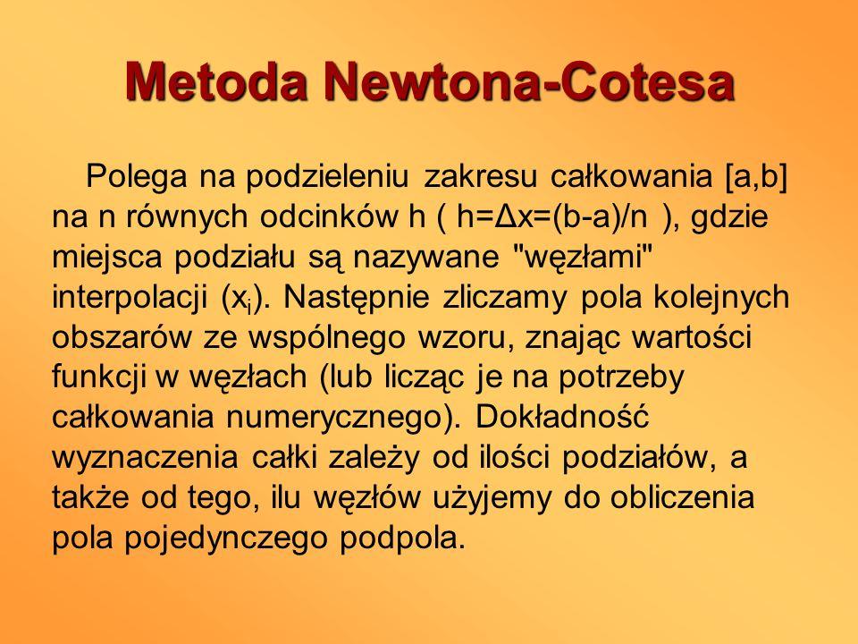 Metoda Newtona-Cotesa