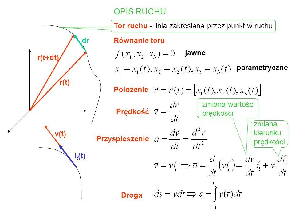 OPIS RUCHU Tor ruchu - linia zakreślana przez punkt w ruchu r(t)