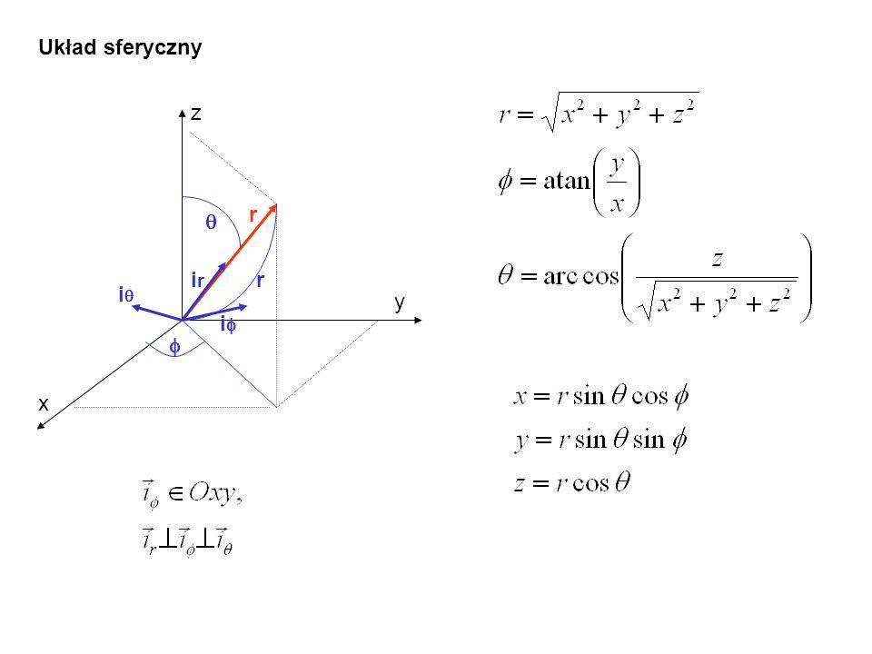 Układ sferyczny x y z ir r if i f q