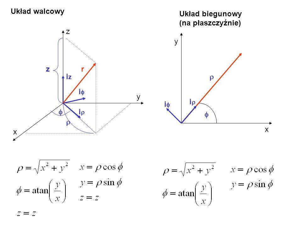 Układ walcowy Układ biegunowy (na płaszczyźnie) x y z iz r ir if f f r x y if ir