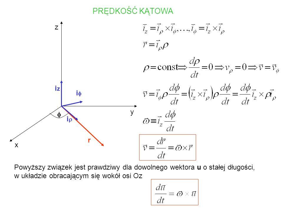 PRĘDKOŚĆ KĄTOWA z iz if y f ir r x
