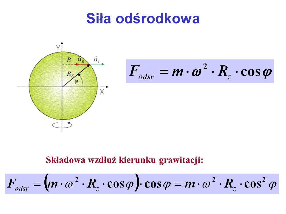 Siła odśrodkowa Składowa wzdłuż kierunku grawitacji: