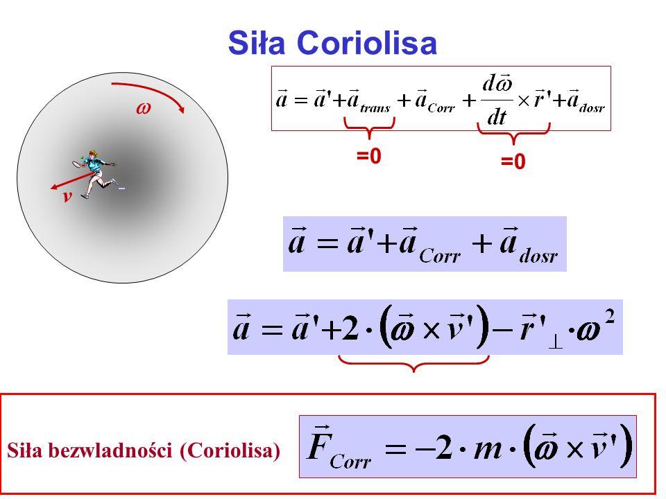 Siła Coriolisa  =0 v Siła bezwladności (Coriolisa)