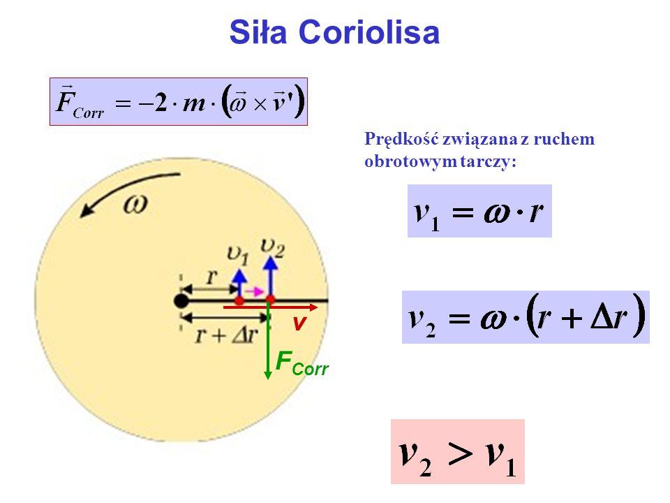 Siła Coriolisa Prędkość związana z ruchem obrotowym tarczy: v FCorr
