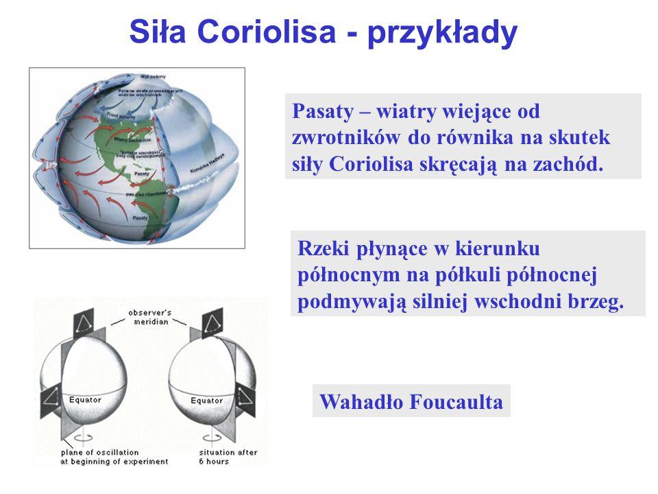 Siła Coriolisa - przykłady