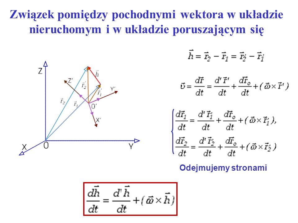 Związek pomiędzy pochodnymi wektora w układzie nieruchomym i w układzie poruszającym się