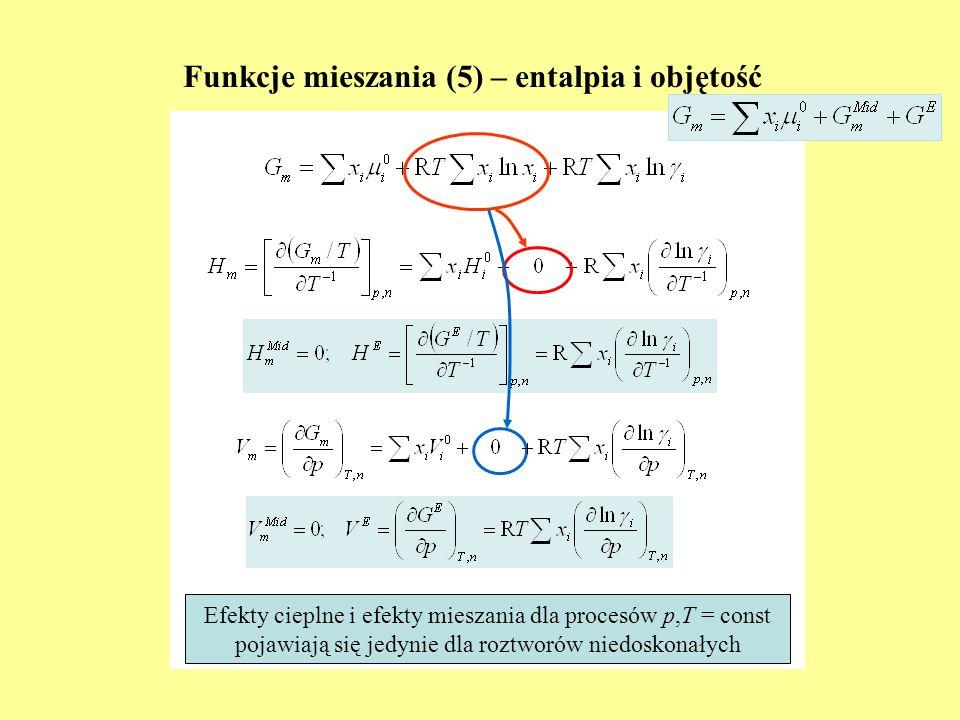 Funkcje mieszania (5) – entalpia i objętość