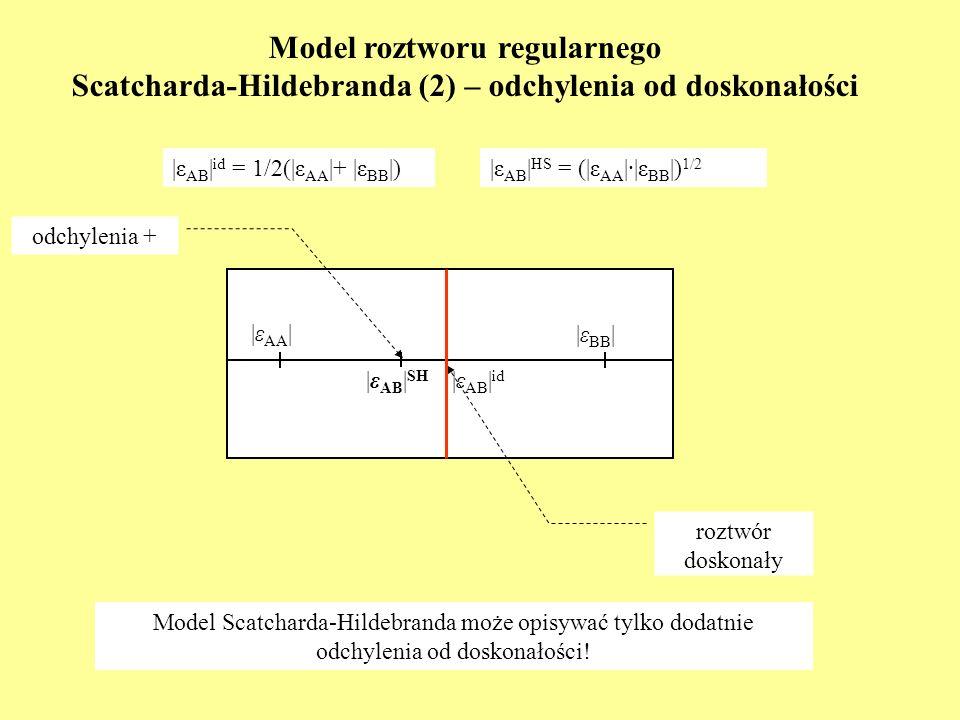Model roztworu regularnego Scatcharda-Hildebranda (2) – odchylenia od doskonałości