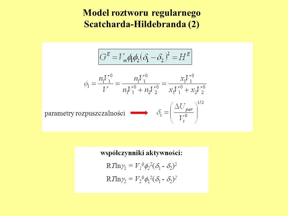 Model roztworu regularnego Scatcharda-Hildebranda (2)