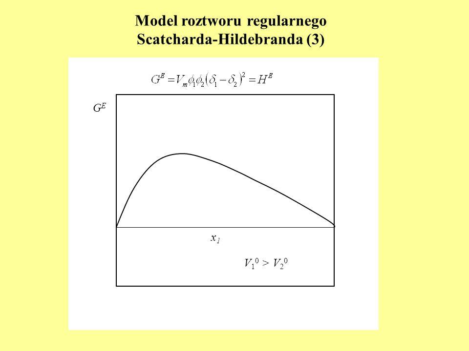 Model roztworu regularnego Scatcharda-Hildebranda (3)
