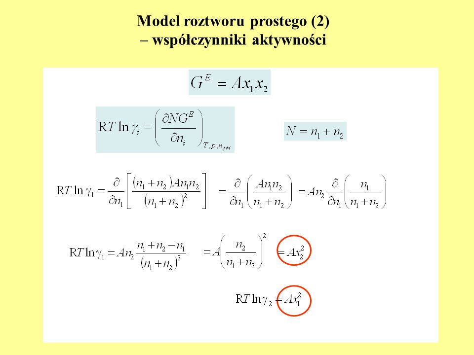 Model roztworu prostego (2) – współczynniki aktywności