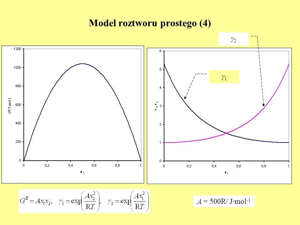 Model roztworu prostego (4)