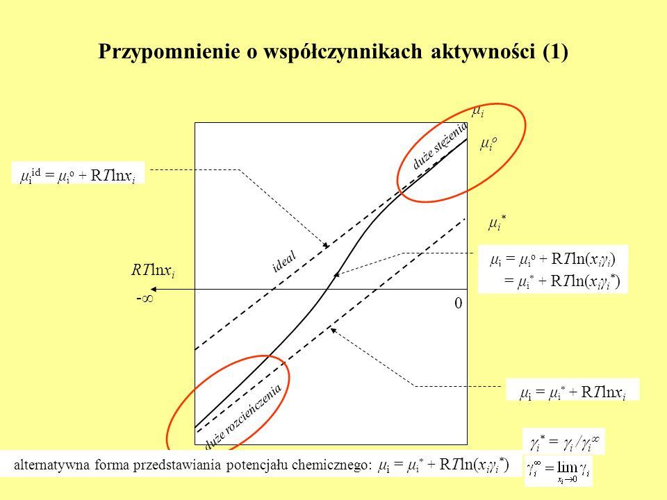 Przypomnienie o współczynnikach aktywności (1)