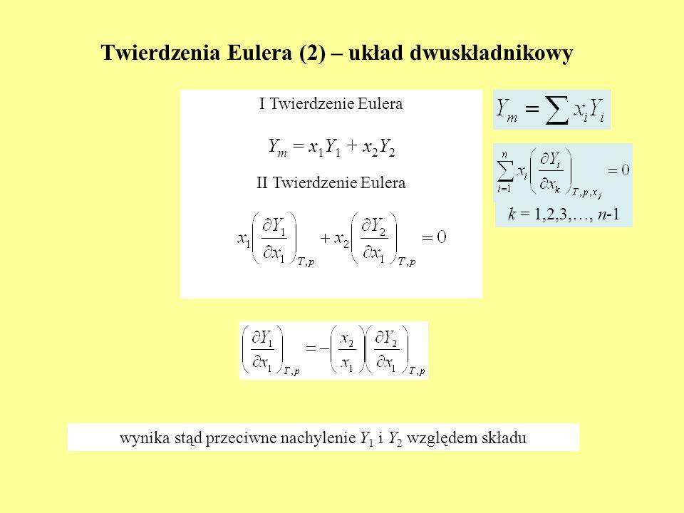 Twierdzenia Eulera (2) – układ dwuskładnikowy