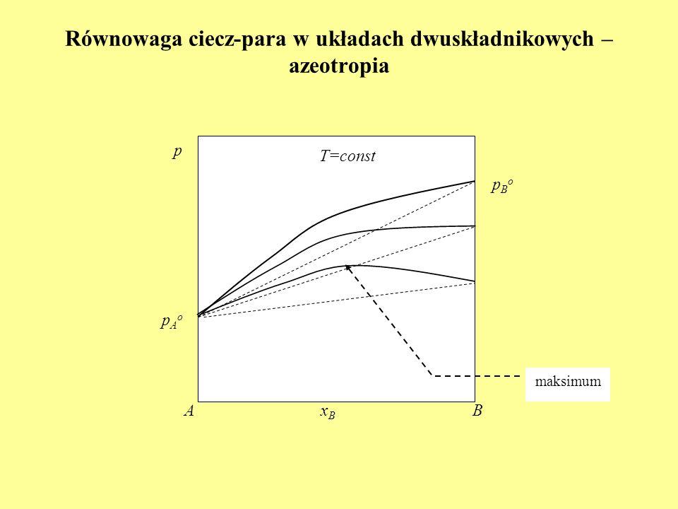 Równowaga ciecz-para w układach dwuskładnikowych – azeotropia