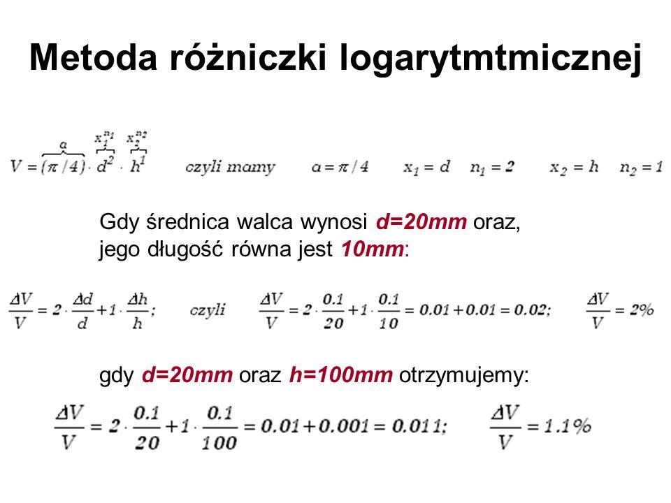 Metoda różniczki logarytmtmicznej